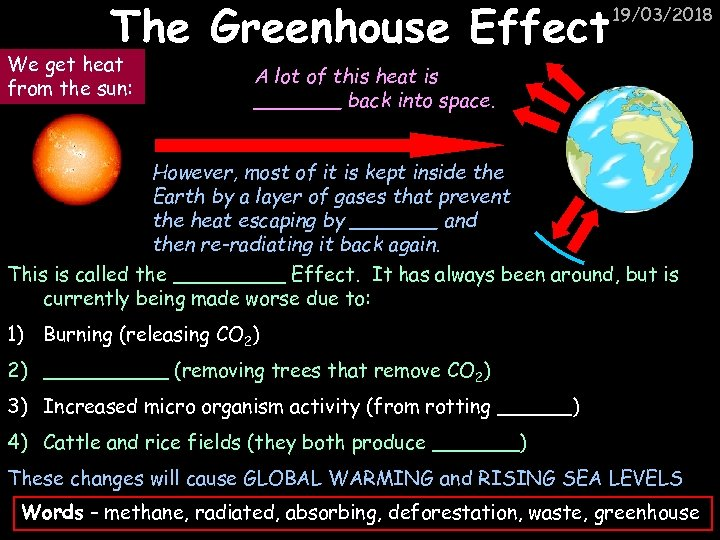 The Greenhouse Effect We get heat from the sun: 19/03/2018 A lot of this