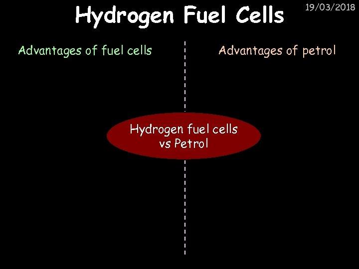 Hydrogen Fuel Cells Advantages of fuel cells 19/03/2018 Advantages of petrol Hydrogen fuel cells