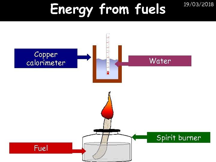Energy from fuels Copper calorimeter 19/03/2018 Water Spirit burner Fuel