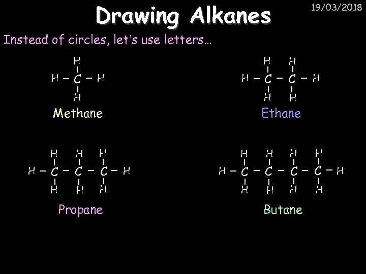 Drawing Alkanes 19/03/2018 Instead of circles, let's use letters… H H C H H