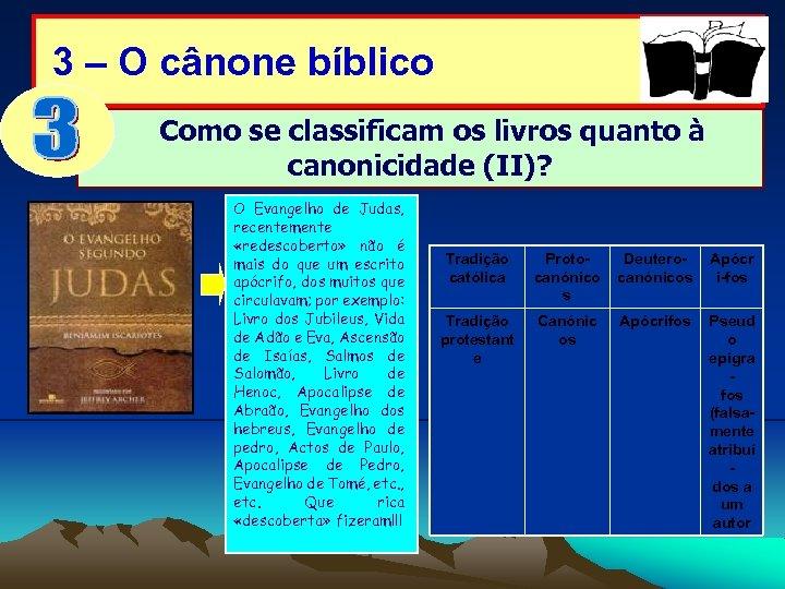 3 – O cânone bíblico Como se classificam os livros quanto à canonicidade (II)?