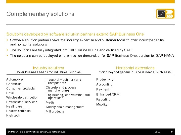 Complementary solutions Solutions developed by software solution partners extend SAP Business One • Software