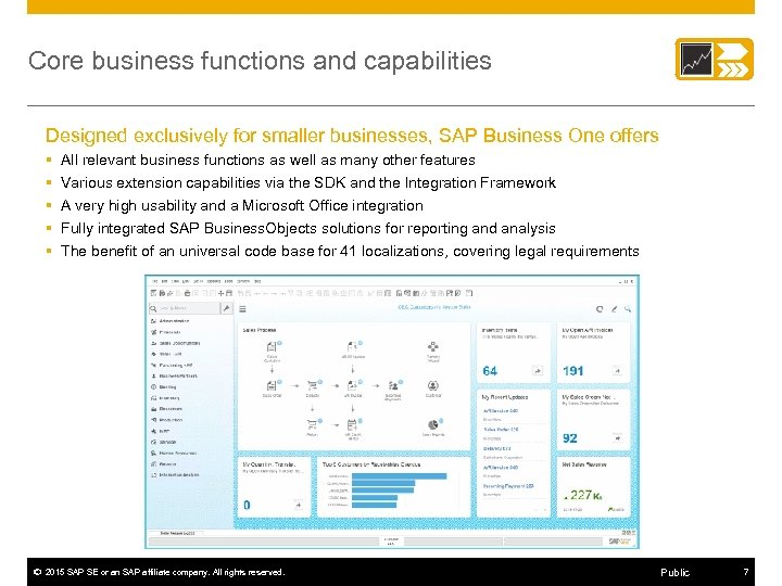 Core business functions and capabilities Designed exclusively for smaller businesses, SAP Business One offers