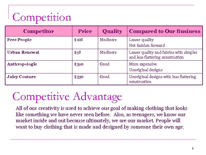 Competition Competitor Price Quality Compared to Our Business Free People $108 Mediocre Lesser quality