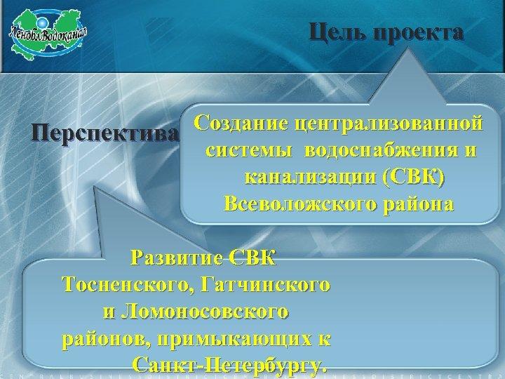 Цель проекта Создание централизованной Перспектива системы водоснабжения и канализации (СВК) Всеволожского района Развитие СВК