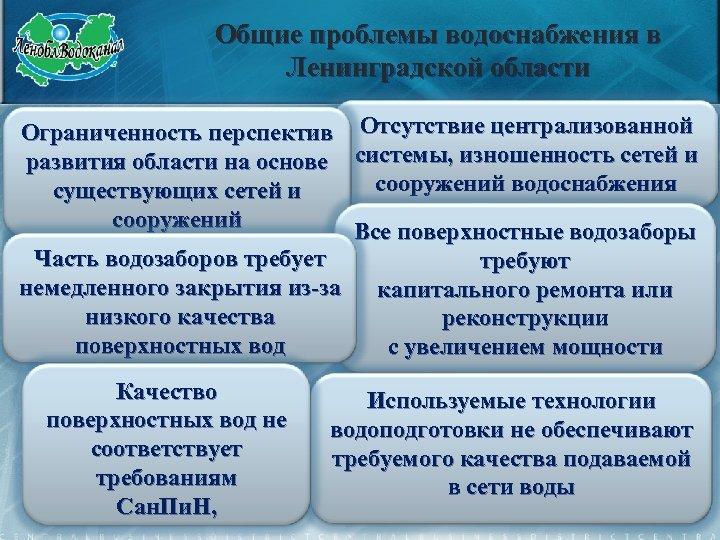 Общие проблемы водоснабжения в Ленинградской области Ограниченность перспектив Отсутствие централизованной развития области на основе
