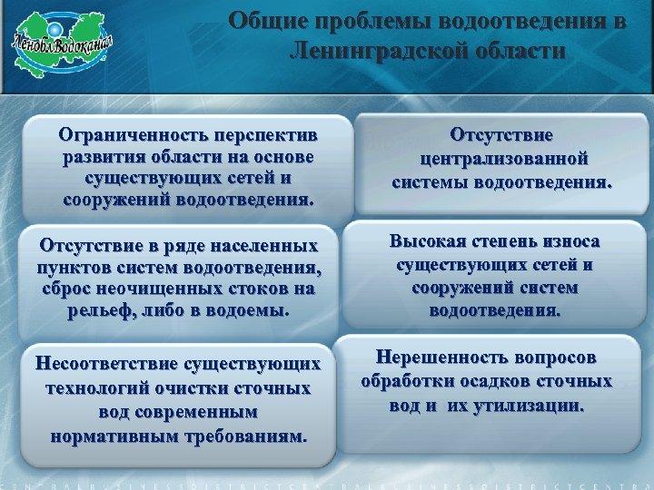 Общие проблемы водоотведения в Ленинградской области Ограниченность перспектив развития области на основе существующих сетей