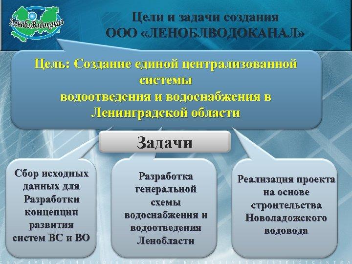 Цели и задачи создания ООО «ЛЕНОБЛВОДОКАНАЛ» Цель: Создание единой централизованной системы водоотведения и водоснабжения
