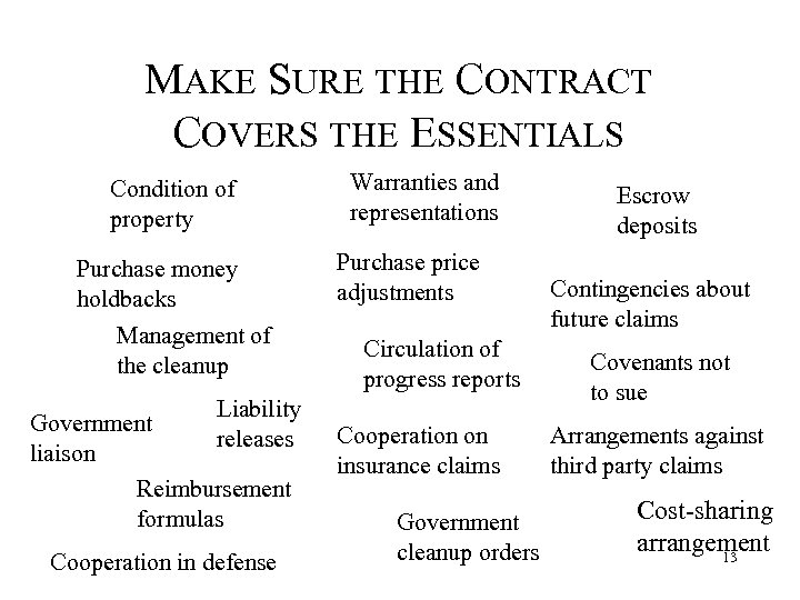 MAKE SURE THE CONTRACT COVERS THE ESSENTIALS Condition of property Purchase money holdbacks Management