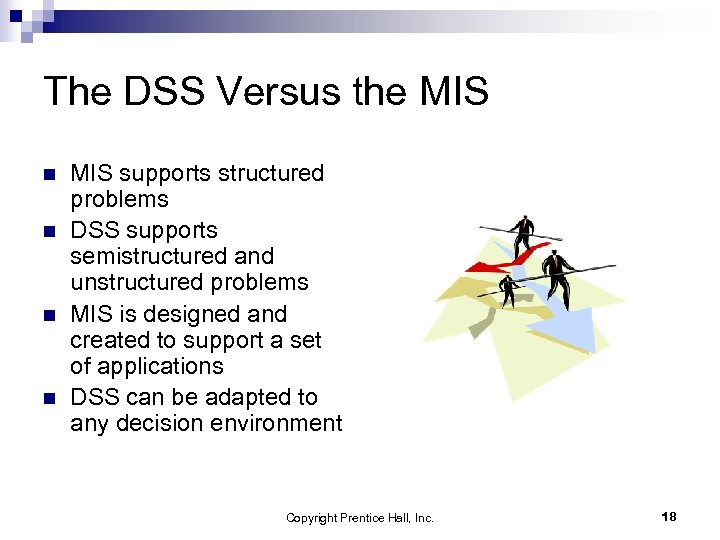 The DSS Versus the MIS n n MIS supports structured problems DSS supports semistructured