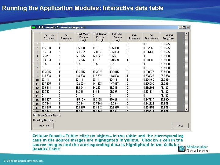 Running the Application Modules: interactive data table Cellular Results Table: click on objects in
