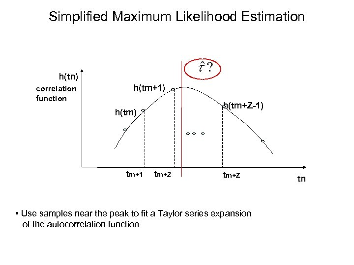 Simplified Maximum Likelihood Estimation h(tn) correlation function h(tm+1) h(tm+Z-1) h(tm) tm+1 tm+2 tm+Z •