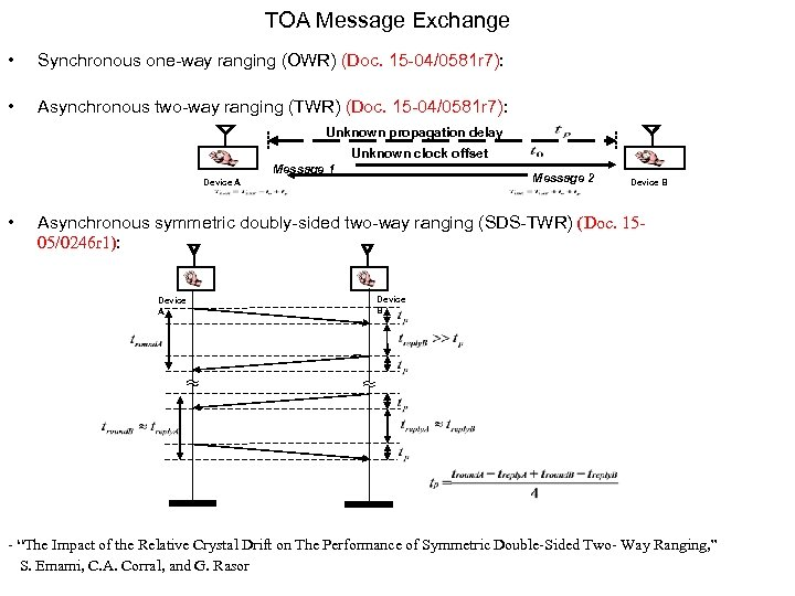 TOA Message Exchange • Synchronous one-way ranging (OWR) (Doc. 15 -04/0581 r 7): •