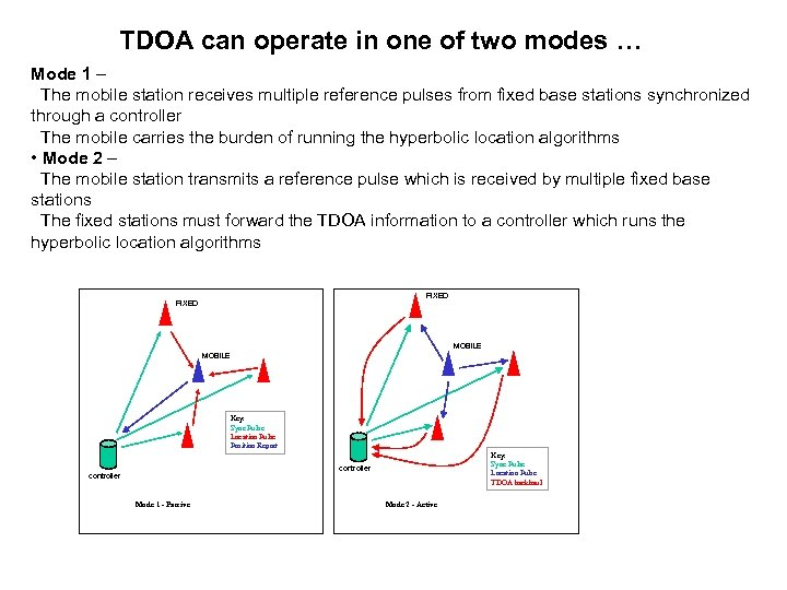 TDOA can operate in one of two modes … Mode 1 – The mobile