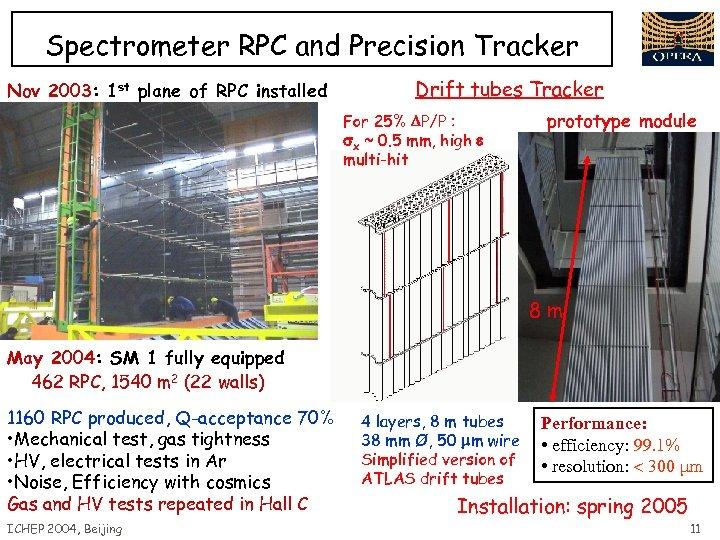 Spectrometer RPC and Precision Tracker Nov 2003: 1 st plane of RPC installed Drift