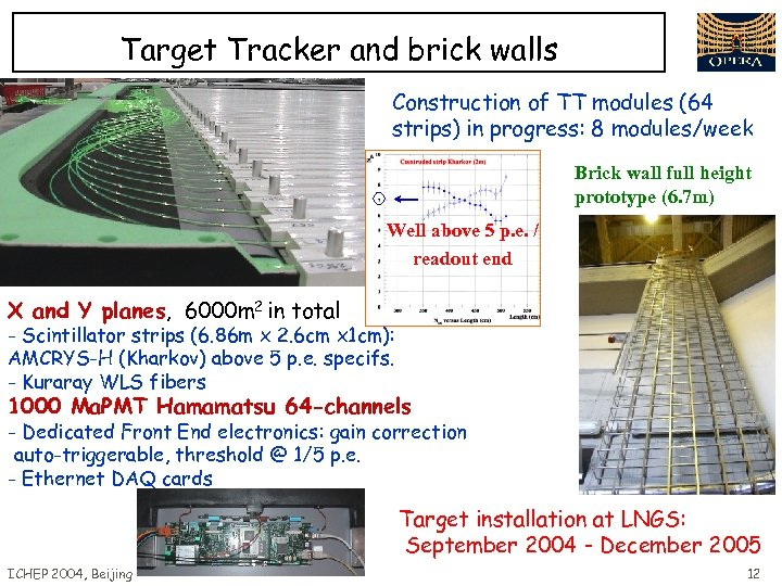 Target Tracker and brick walls Construction of TT modules (64 strips) in progress: 8