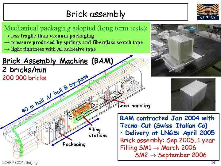 Brick assembly Mechanical packaging adopted (long term tests): less fragile than vacuum packaging pressure