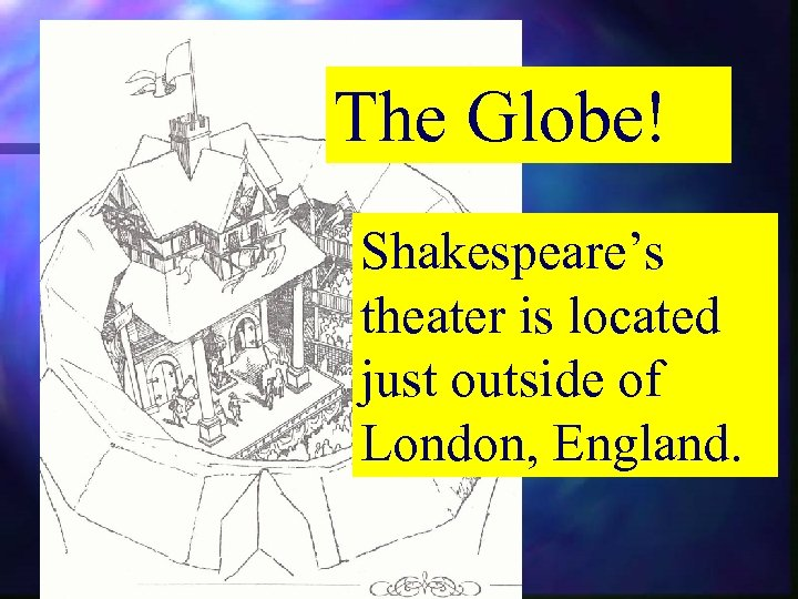The Globe! Shakespeare's theater is located just outside of London, England.