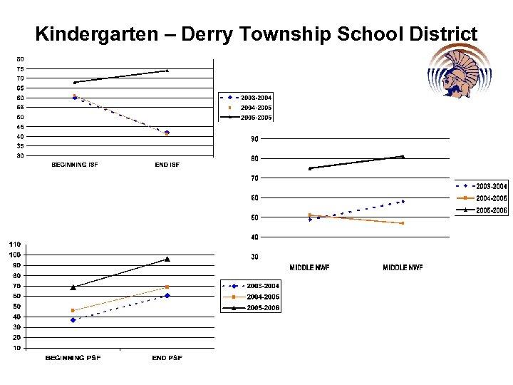 Kindergarten – Derry Township School District
