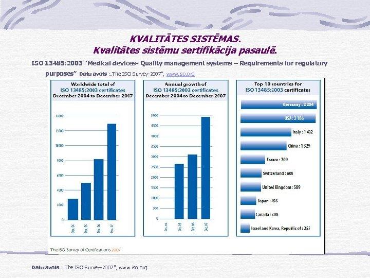 """KVALITĀTES SISTĒMAS. Kvalitātes sistēmu sertifikācija pasaulē. ISO 13485: 2003 """"Medical devices- Quality management systems"""