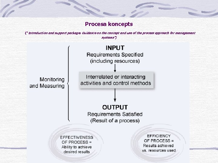 "Procesa koncepts (""Introduction and support package: Guidance on the concept and use of the"