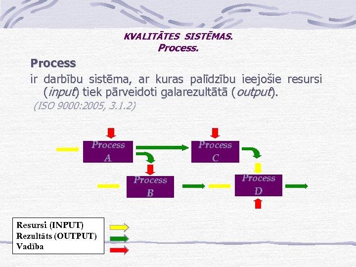 KVALITĀTES SISTĒMAS. Process ir darbību sistēma, ar kuras palīdzību ieejošie resursi (input) tiek pārveidoti