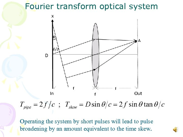 Fourier transform optical system Operating the system by short pulses will lead to pulse