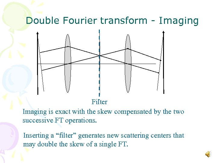Double Fourier transform - Imaging Filter Imaging is exact with the skew compensated by