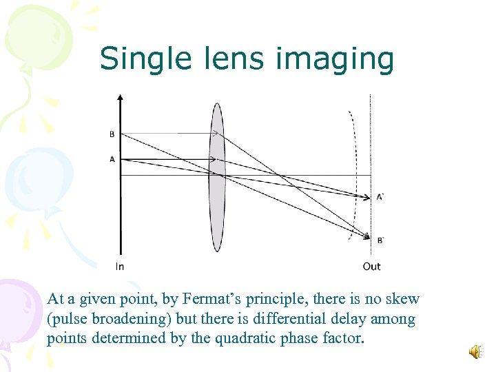 Single lens imaging At a given point, by Fermat's principle, there is no skew