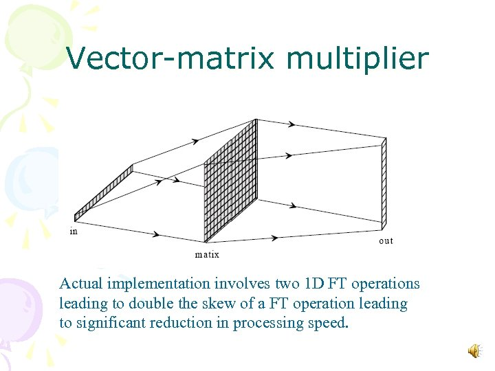 Vector-matrix multiplier Actual implementation involves two 1 D FT operations leading to double the