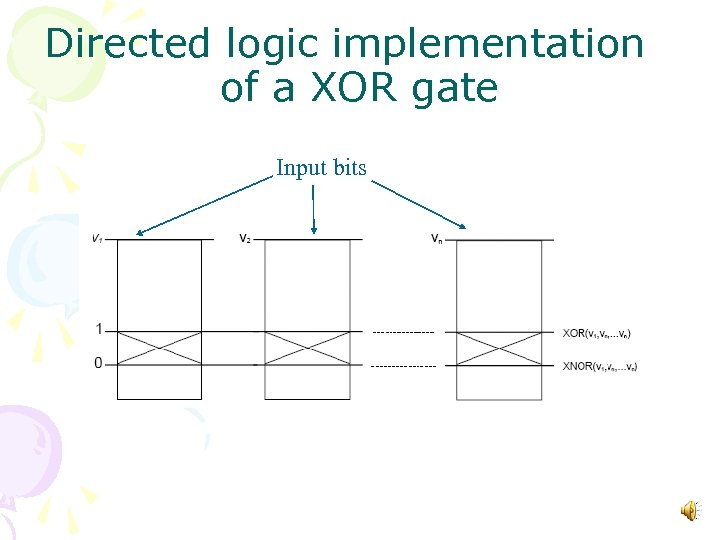 Directed logic implementation of a XOR gate Input bits