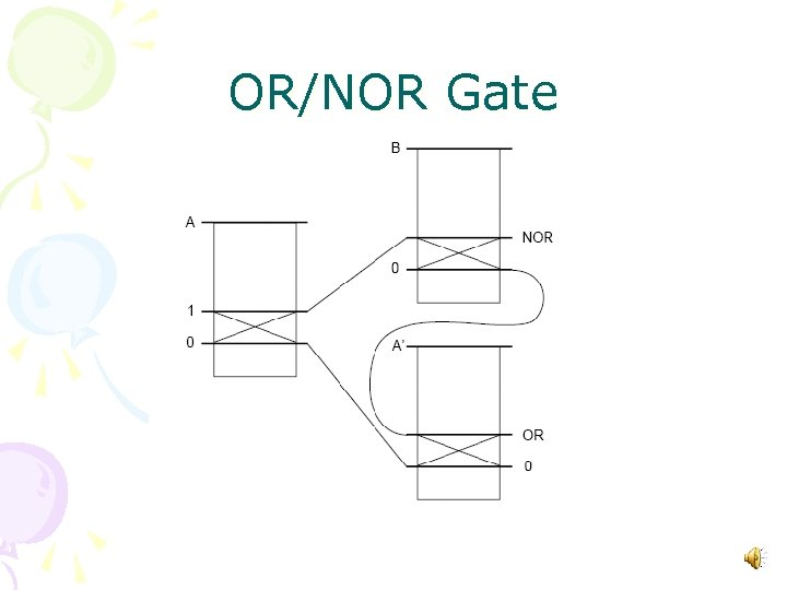 OR/NOR Gate