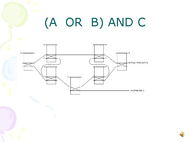 (A OR B) AND C