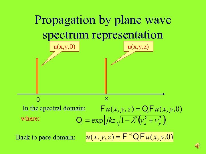 Propagation by plane wave spectrum representation u(x, y, 0) 0 In the spectral domain: