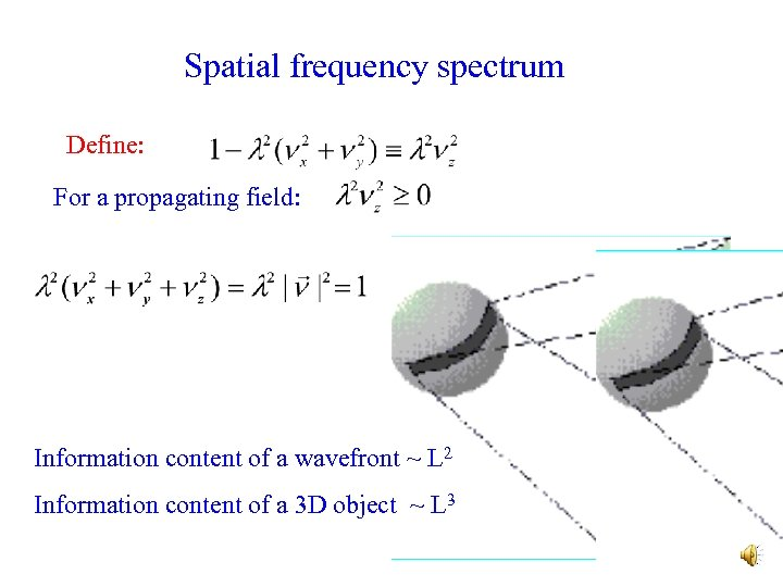 Spatial frequency spectrum Define: For a propagating field: Information content of a wavefront ~