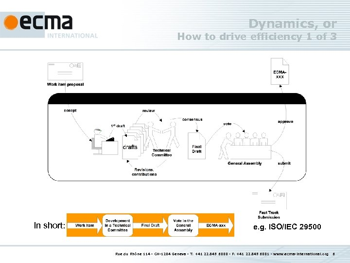 Dynamics, or How to drive efficiency 1 of 3 In short: e. g. ISO/IEC