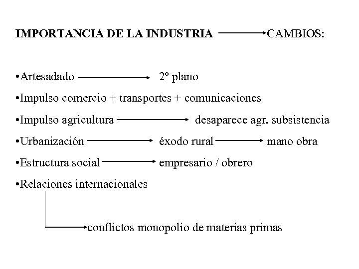 IMPORTANCIA DE LA INDUSTRIA • Artesadado CAMBIOS: 2º plano • Impulso comercio + transportes