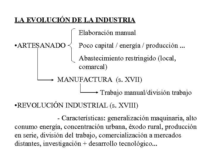 LA EVOLUCIÓN DE LA INDUSTRIA Elaboración manual • ARTESANADO Poco capital / energía /
