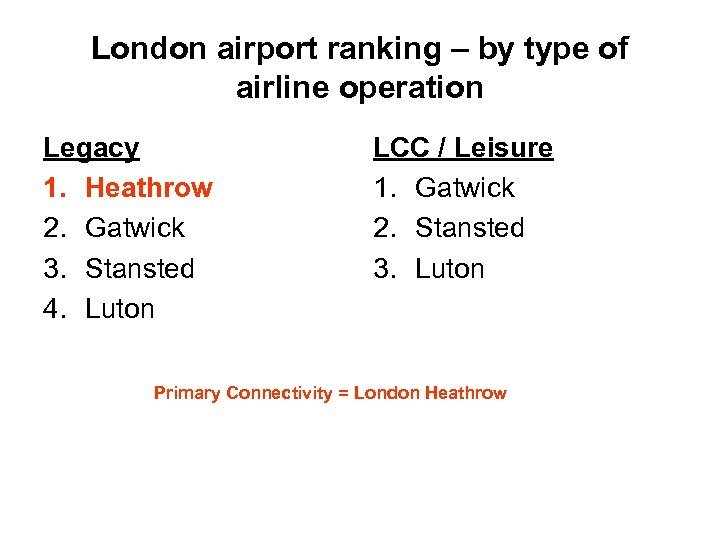 London airport ranking – by type of airline operation Legacy 1. Heathrow 2. Gatwick