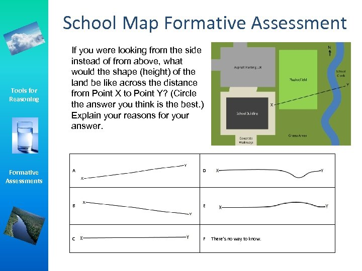 School Map Formative Assessment Tools for Reasoning Formative Assessments If you were looking from