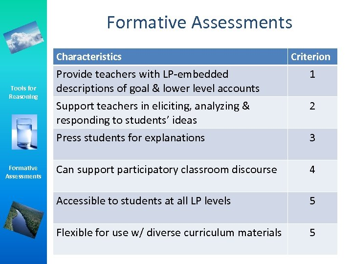 Formative Assessments Characteristics Tools for Reasoning Formative Assessments Criterion Provide teachers with LP-embedded descriptions