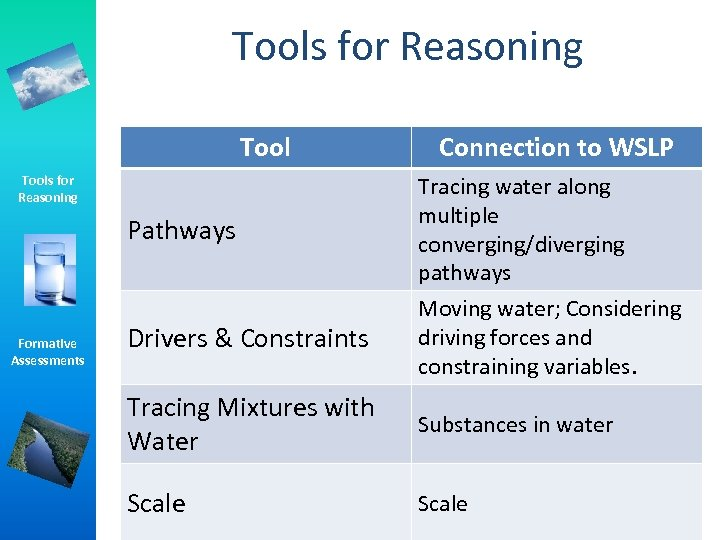 Tools for Reasoning Tool Connection to WSLP Pathways Tracing water along multiple converging/diverging pathways