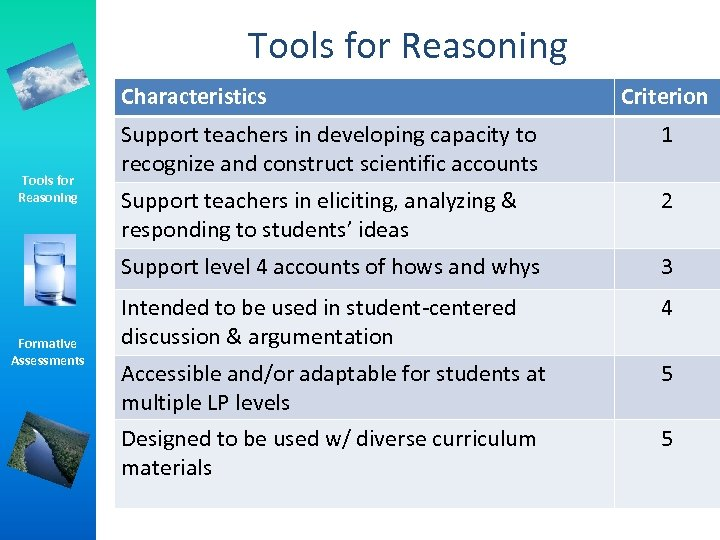 Tools for Reasoning Characteristics Criterion Formative Assessments 1 Support teachers in eliciting, analyzing &