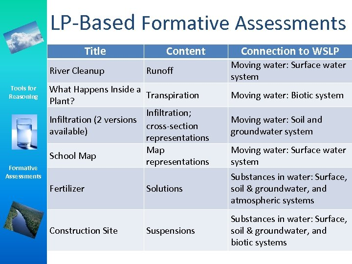 LP-Based Formative Assessments Title River Cleanup Tools for Reasoning Formative Assessments Content Runoff What