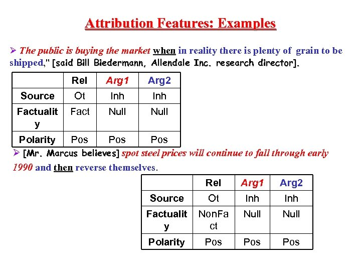 Attribution Features: Examples Ø The public is buying the market when in reality there
