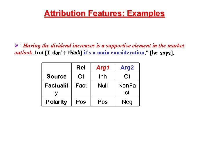 Attribution Features: Examples Ø