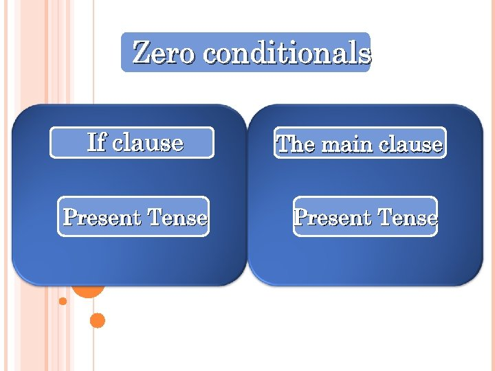 Zero conditionals If clause The main clause Present Tense