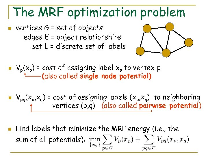 The MRF optimization problem n n vertices G = set of objects edges E