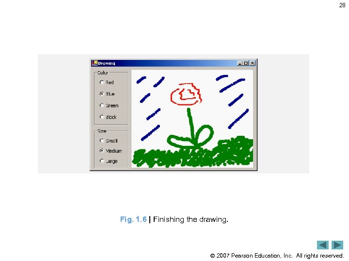28 Fig. 1. 6 | Finishing the drawing. 2007 Pearson Education, Inc. All rights
