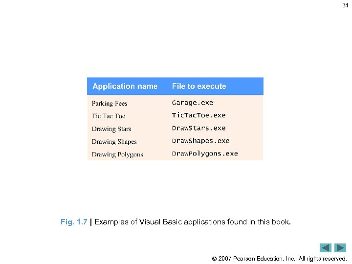 34 Fig. 1. 7 | Examples of Visual Basic applications found in this book.